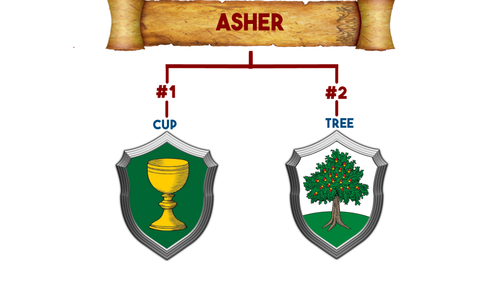 Joseph tribe symbol of Description of