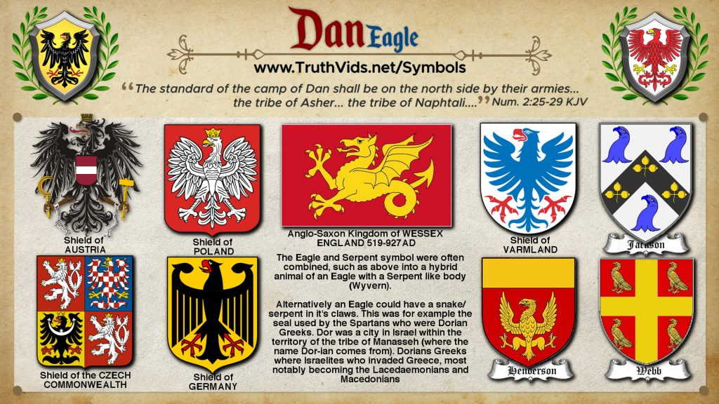 Heraldry of Dan a tribe of Israel the Eagle Symbol