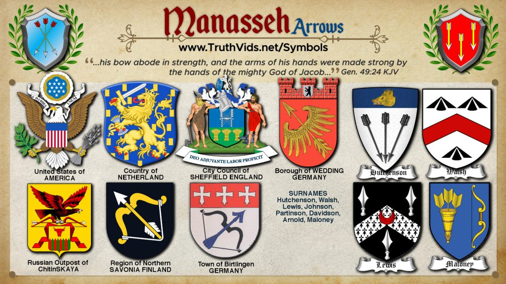 Heraldry of Manasseh a tribe of Israel the Arrows Symbol