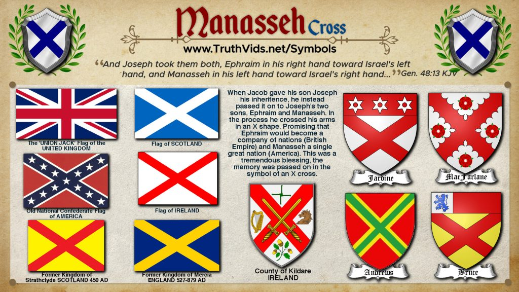 Heraldry of Manasseh a tribe of Israel the Diagonal Cross Symbol