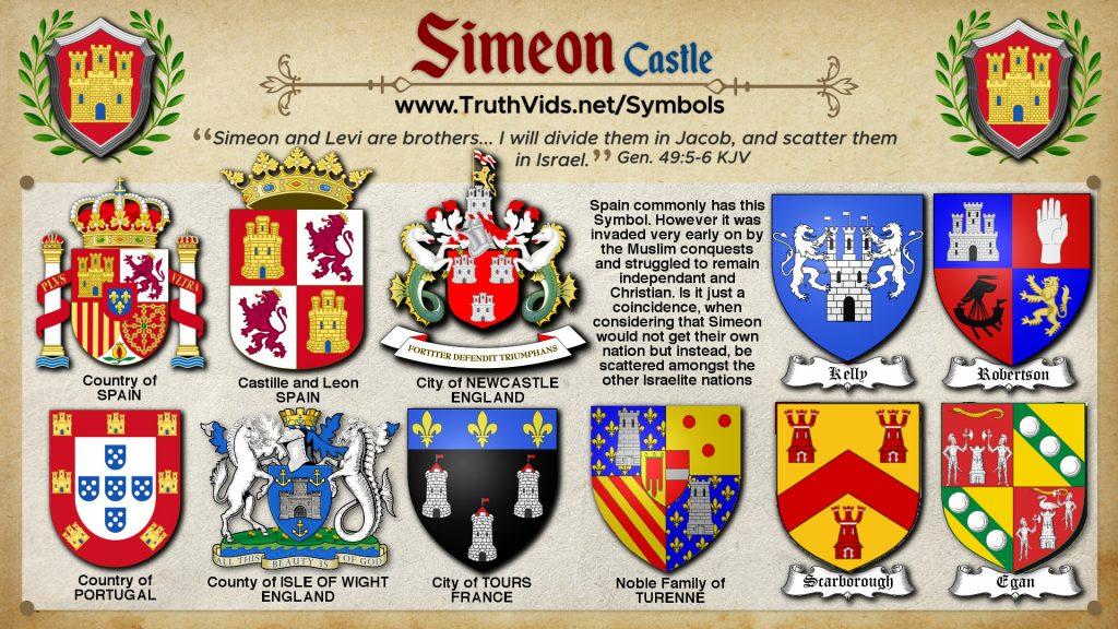 Heraldry of Simeon a tribe of Israel the Castle Symbol