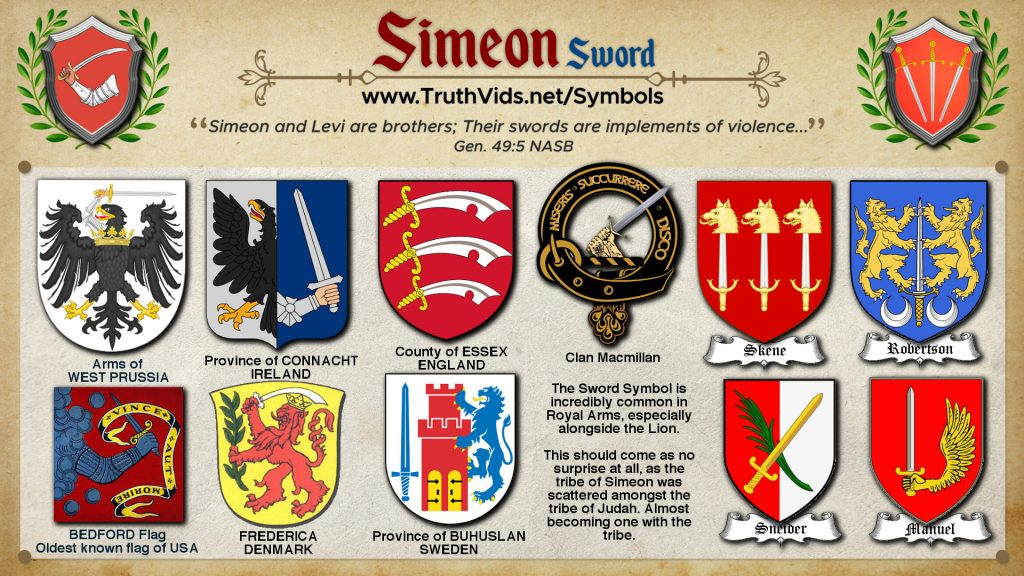 Heraldry of Simeon a tribe of Israel the Sword Symbol