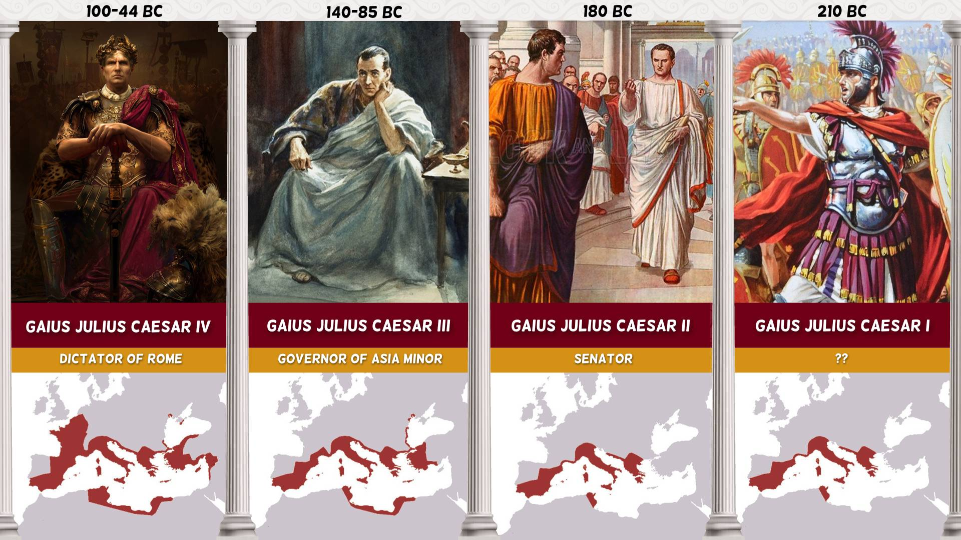 The Ancestry of Julius Caesar (2000 BC)