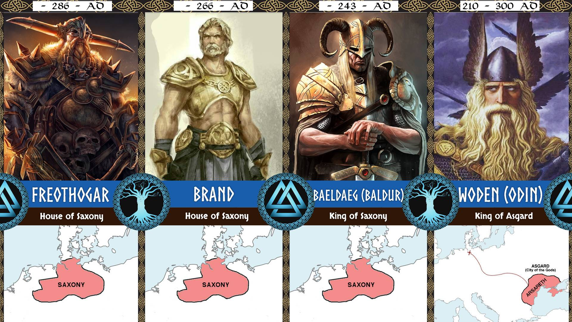 ODIN'S ANCESTRY An Amazing Timeline Going Back to 2000BC!