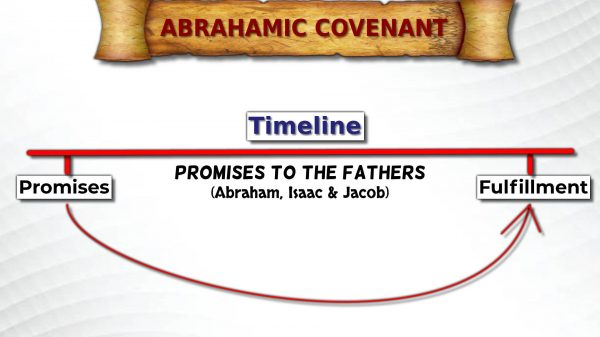 Yahweh'sMany of Yahweh's promises were fulfilled when the Israelites migrated to Europe.