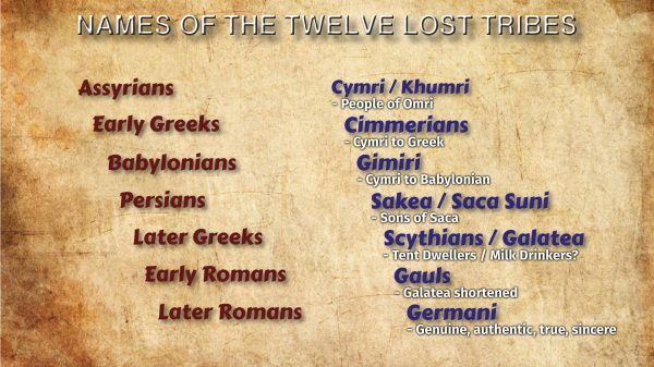 Lost Tribes names evolving from Israelites to Germanic Tribes
